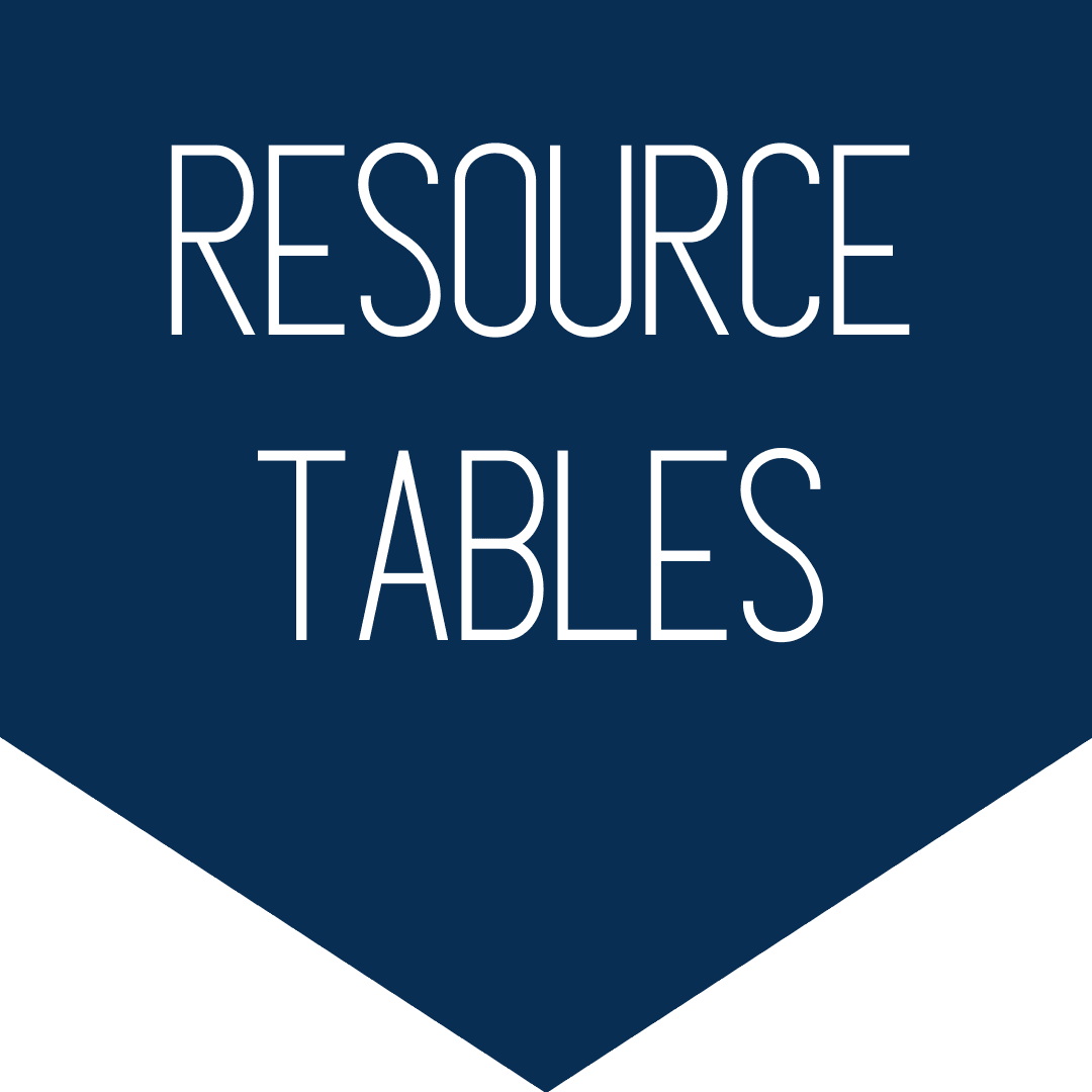 """Resource Tables"""
